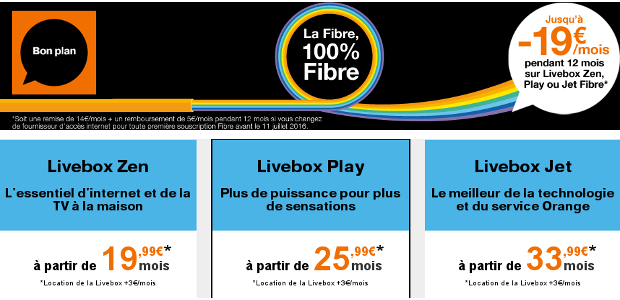 Les promotions sur la fibre d'Orange